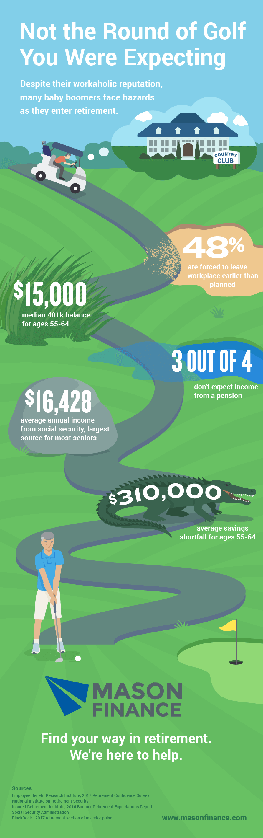 Not the Round of Golf You Were Expecting Infographic